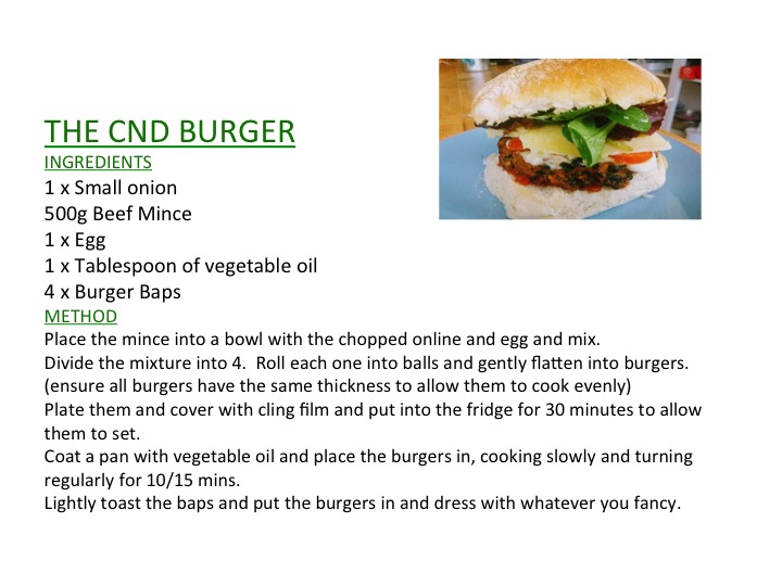 recipe for burger